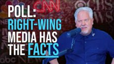 POLL: Consumers of right-wing media know more FACTS surrounding the news