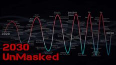 2030 UnMasked - For those Preparing for what's Coming After Covid-19